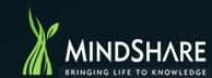 MindShare, Inc.